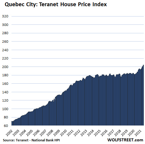 De coolste huizenbubbels van Canada: waarom de Bank of Canada bezuinigt op kwantitatieve versoepeling